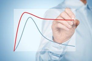 Calidad y Mejora en las Empresas